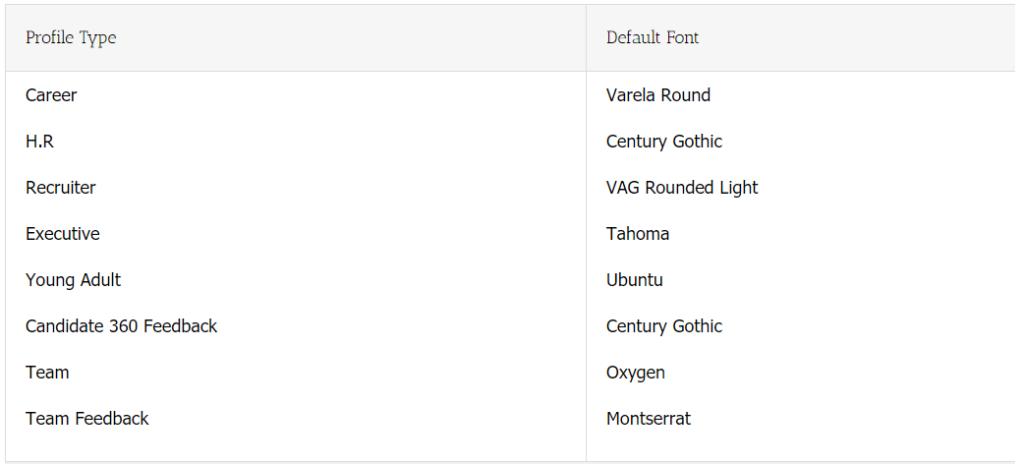 Default Profile fonts
