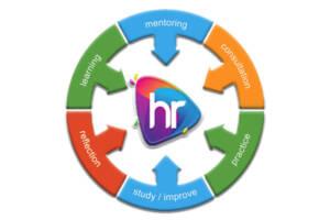 H.R Profile
